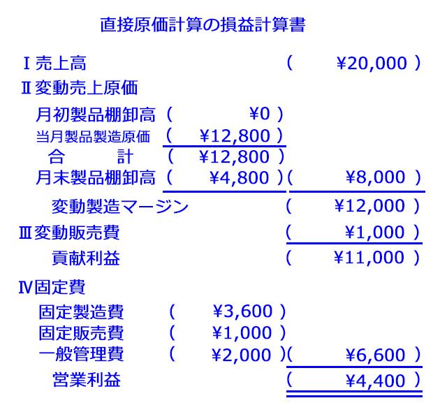 計算 直接 原価