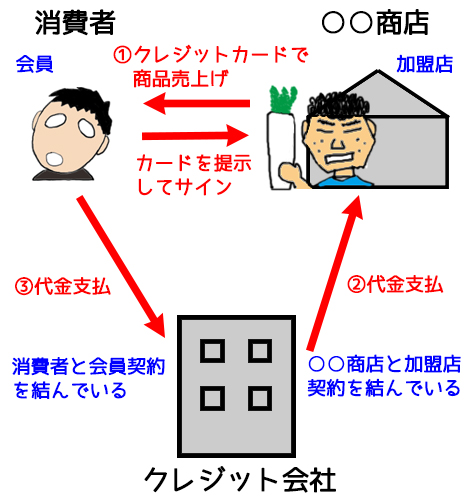http://www.mezase-bokizeirishi.jp/mt/boki/images/%E3%82%AF%E3%83%AC%E3%82%B8%E3%83%83%E3%83%881.jpg