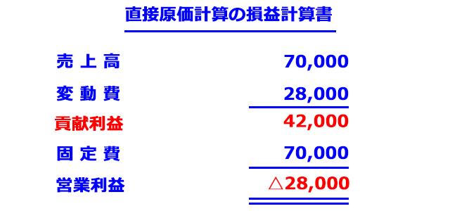 http://www.mezase-bokizeirishi.jp/mt/boki/images/cvp2.jpg