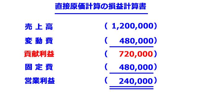 http://www.mezase-bokizeirishi.jp/mt/boki/images/cvp8.jpg