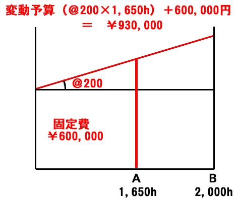http://www.mezase-bokizeirishi.jp/mt/boki/images/stand20.jpg