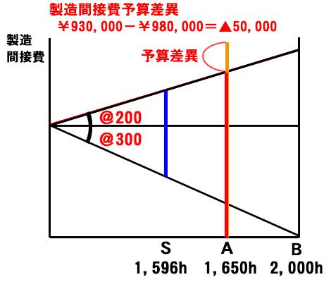 http://www.mezase-bokizeirishi.jp/mt/boki/images/stand21.jpg