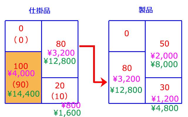 http://www.mezase-bokizeirishi.jp/mt/boki/images/tyoku55.jpg