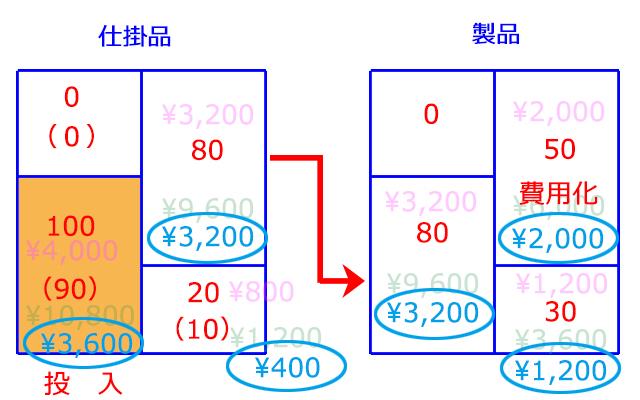 http://www.mezase-bokizeirishi.jp/mt/boki/images/tyoku58.jpg