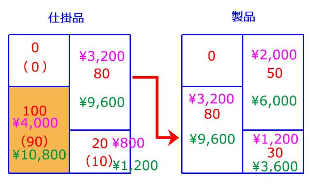 http://www.mezase-bokizeirishi.jp/mt/boki/images/tyoku60.jpg