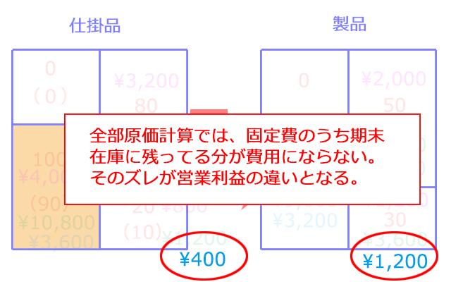 http://www.mezase-bokizeirishi.jp/mt/boki/images/tyoku62.jpg