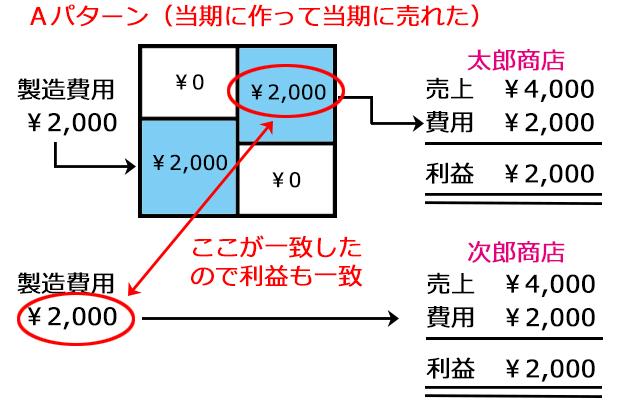http://www.mezase-bokizeirishi.jp/mt/boki/images/tyoku64.jpg