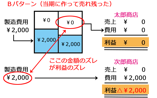 http://www.mezase-bokizeirishi.jp/mt/boki/images/tyoku65.jpg
