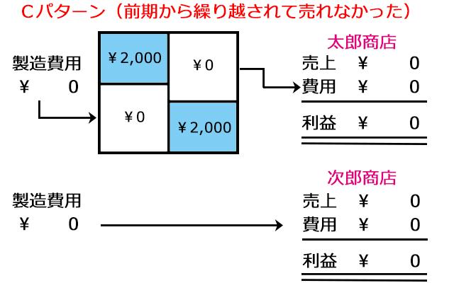 http://www.mezase-bokizeirishi.jp/mt/boki/images/tyoku66.jpg