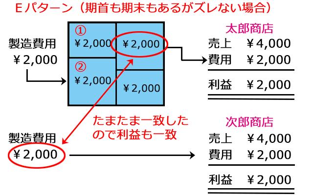 http://www.mezase-bokizeirishi.jp/mt/boki/images/tyoku68.jpg