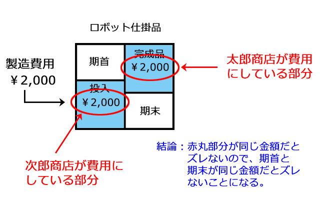 http://www.mezase-bokizeirishi.jp/mt/boki/images/tyoku70.jpg