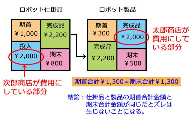 http://www.mezase-bokizeirishi.jp/mt/boki/images/tyoku71.jpg