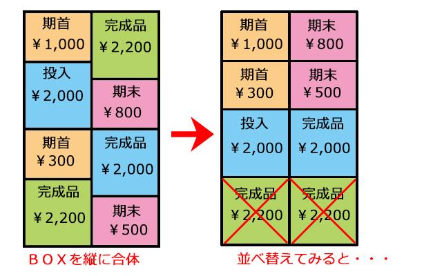 http://www.mezase-bokizeirishi.jp/mt/boki/images/tyoku72.jpg