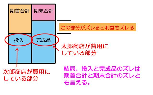 http://www.mezase-bokizeirishi.jp/mt/boki/images/tyoku73.jpg