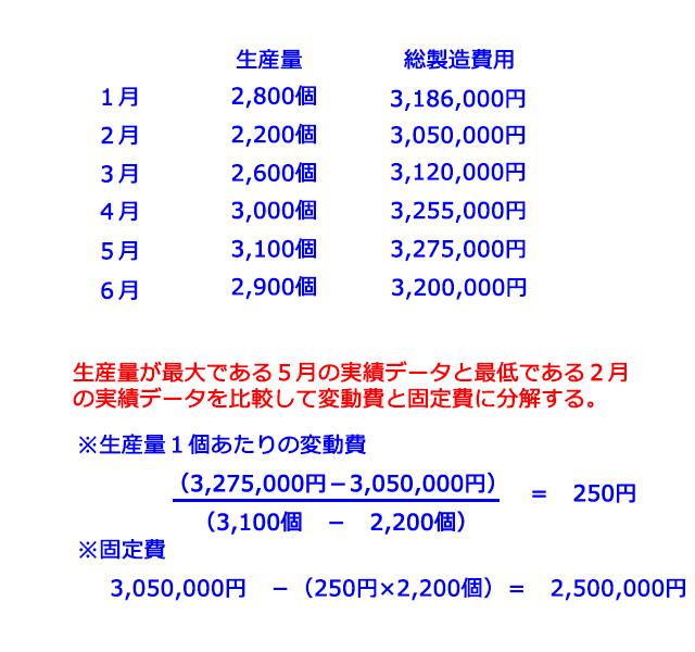 http://www.mezase-bokizeirishi.jp/mt/boki/images/tyoku78.jpg