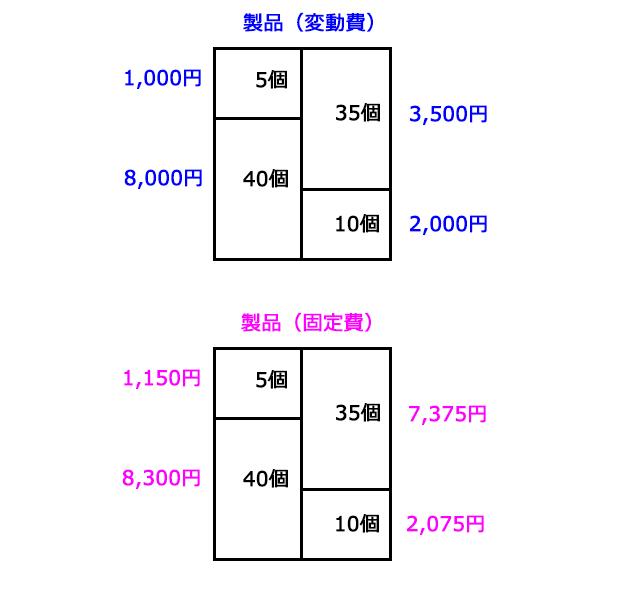 http://www.mezase-bokizeirishi.jp/mt/boki/images/tyoku82.jpg
