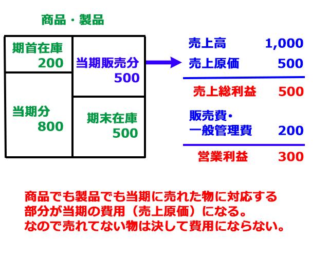 http://www.mezase-bokizeirishi.jp/mt/boki/images/tyokusetsu1.jpg
