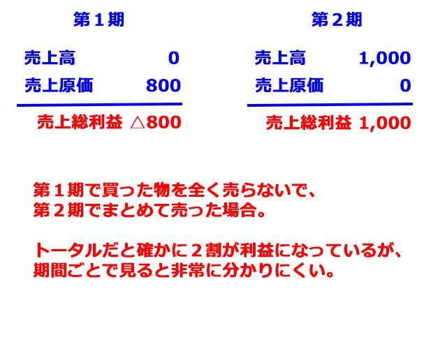http://www.mezase-bokizeirishi.jp/mt/boki/images/tyokusetsu2.jpg