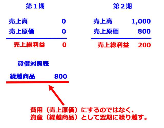 http://www.mezase-bokizeirishi.jp/mt/boki/images/tyokusetu3.jpg