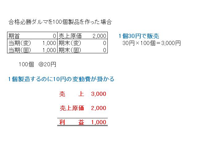 http://www.mezase-bokizeirishi.jp/mt/boki/images/tyokusetu4.jpg