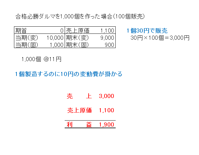http://www.mezase-bokizeirishi.jp/mt/boki/images/tyokusetu6.jpg