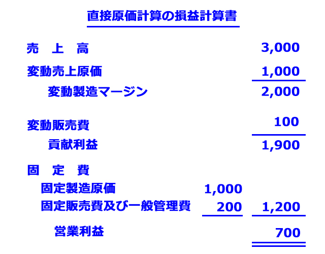 http://www.mezase-bokizeirishi.jp/mt/boki/images/tyokusetu8.jpg